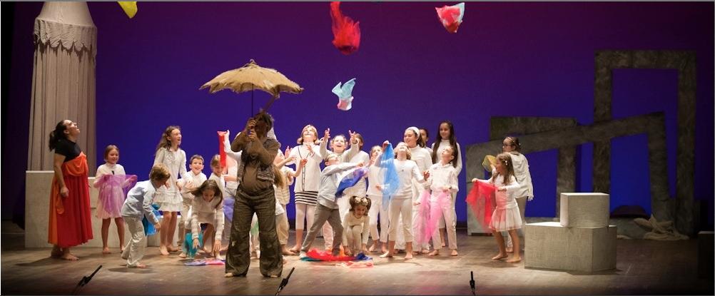 Corsi teatrali per bambini 1-10 anni Teatro prova